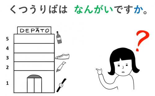 デパート 日本語初級・第3課の教案とイラスト 階 助数詞