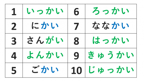 デパート 日本語初級・第3課の教案とイラスト