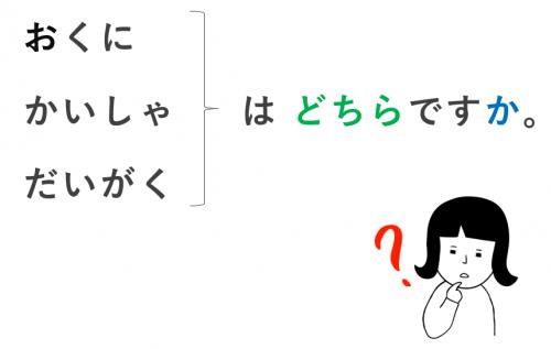 日本語初級・第3課の教案とイラスト どちら