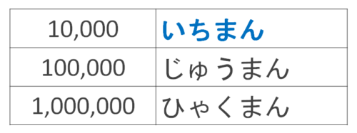日本語初級・第3課の教案とイラスト