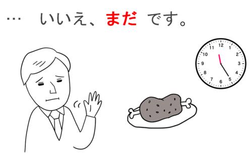 みん日第7課の教案とイラスト