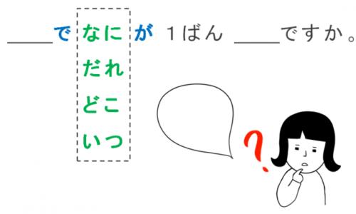 みんなの日本語の教案とイラスト、第12課