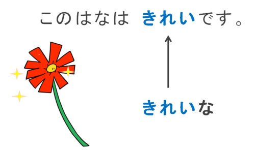 みん日第8課(形容詞)の教案とイラスト