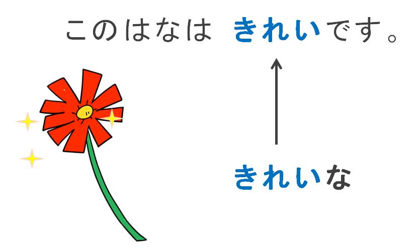 みんなの日本語・第8課の教案【形容詞の導入】【そして?が?】