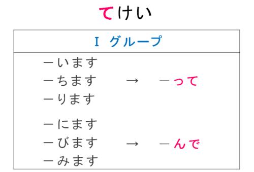 みんなの日本語・第14課、て形、教案とイラスト