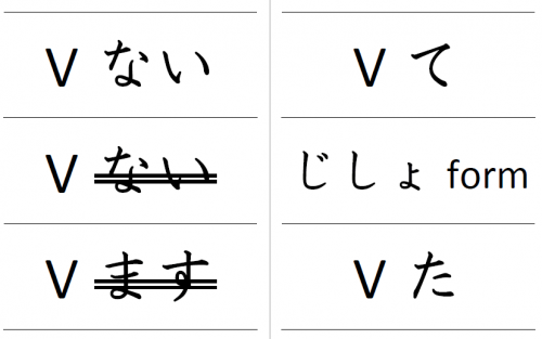 japanese-verb-form-frash-card-free