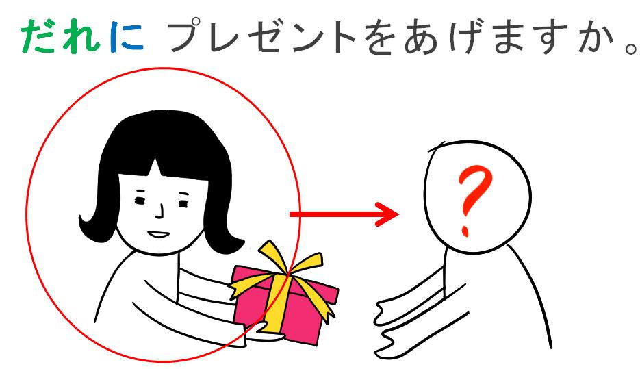 日本語の教案イラストやりもらい授受表現みんなの日本語第7課