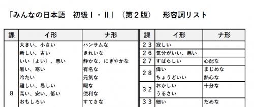 形容詞リストのダウンロード(みんなの日本語初級)