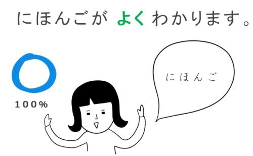 第9課の教案とイラスト みんなの日本語