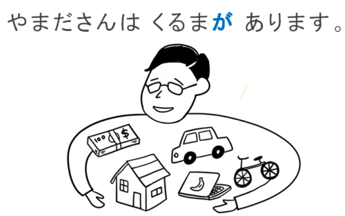 あります 所有 第9課の教案とイラスト みんなの日本語