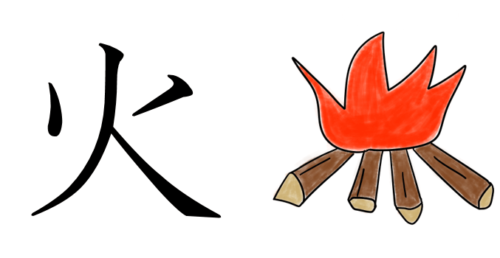 漢字 成り立ち 火