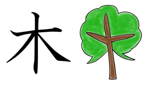 漢字 成り立ち 木