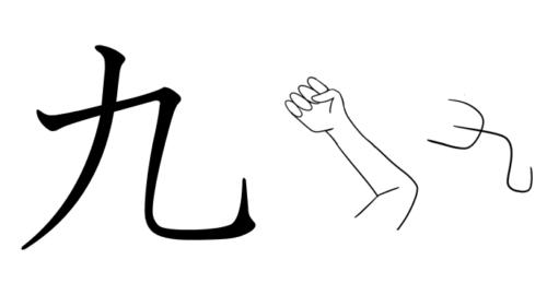 漢字の成り立ちイラスト(九)