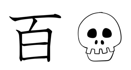 漢字の成り立ちイラスト(百)