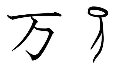 漢字 成り立ち 万