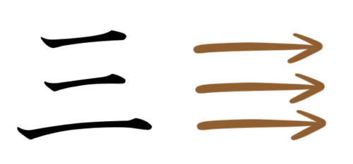 漢字 成り立ち 三