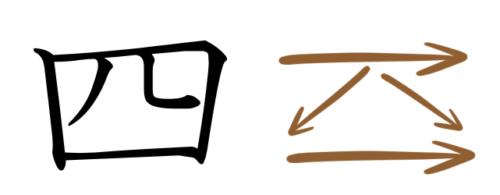 漢字 成り立ち 四