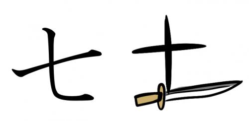 漢字 成り立ち 七
