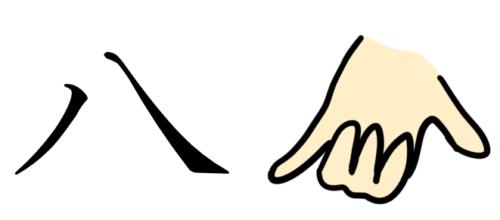漢字 成り立ち 八