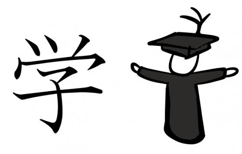 漢字 成り立ち 絵 学