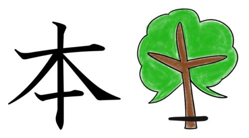 漢字 成り立ち 絵 本