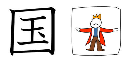 漢字 成り立ち 絵 国