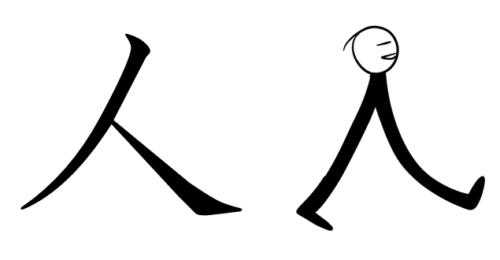 漢字 成り立ち 絵 人