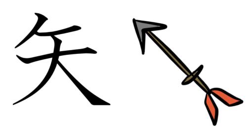 漢字 成り立ち 絵 矢