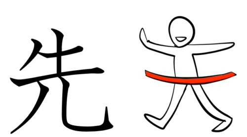 漢字 成り立ち 絵 先