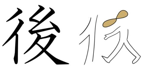 漢字 成り立ち 後