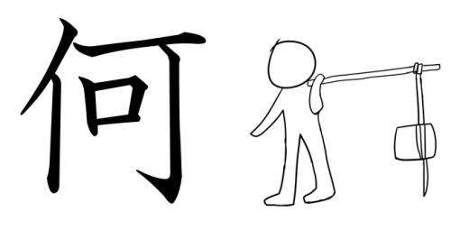 漢字 成り立ち 何