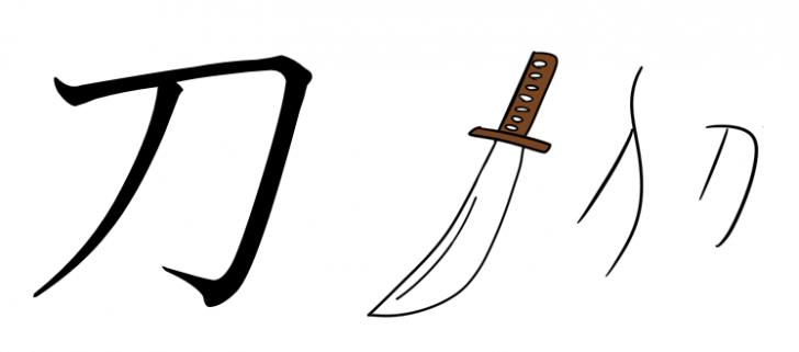 漢字 成り立ち 刀