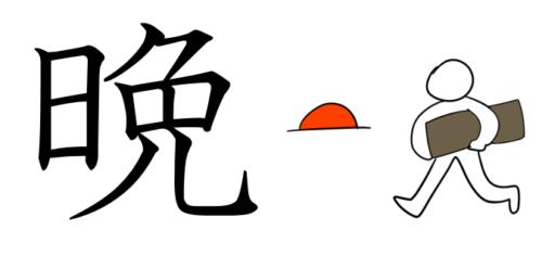 漢字 成り立ち 晩