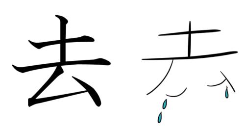 漢字 成り立ち 去