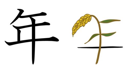 漢字 成り立ち 年