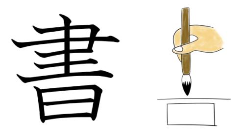 漢字 成り立ち 書