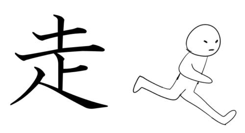 漢字 成り立ち 走