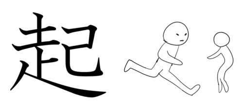 漢字 成り立ち 起