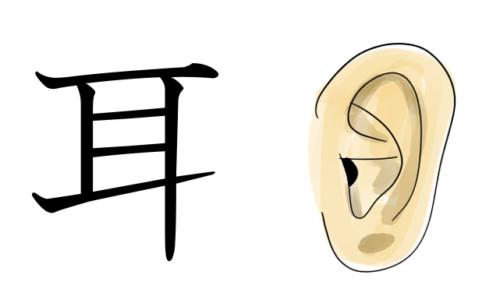 漢字 成り立ち 耳