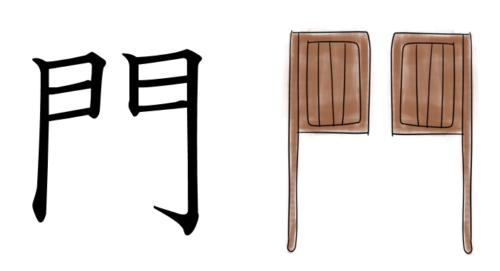 漢字 成り立ち 門