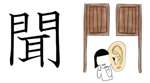 漢字 成り立ち 聞