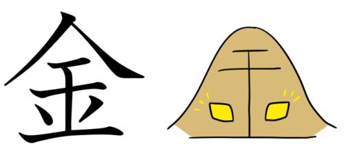 金 漢字 成り立ち