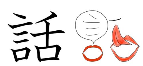 話 漢字 成り立ち