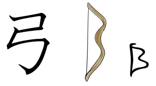 漢字の成り立ち・イラスト「弓」