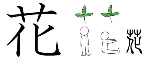漢字の成り立ち・イラスト「花」
