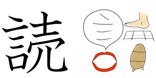 読 漢字 成り立ち