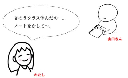 第24課の教案とイラスト みんなの日本語