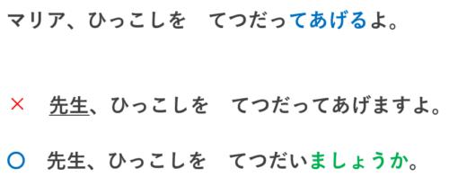 第24課の教案とイラスト みんなの日本語 授受表現