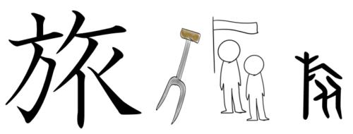 漢字の成り立ち・イラスト「旅」
