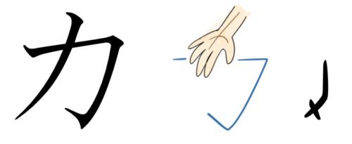 漢字の成り立ち・イラスト「力」